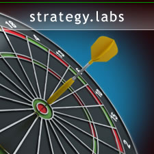 strategy.labs